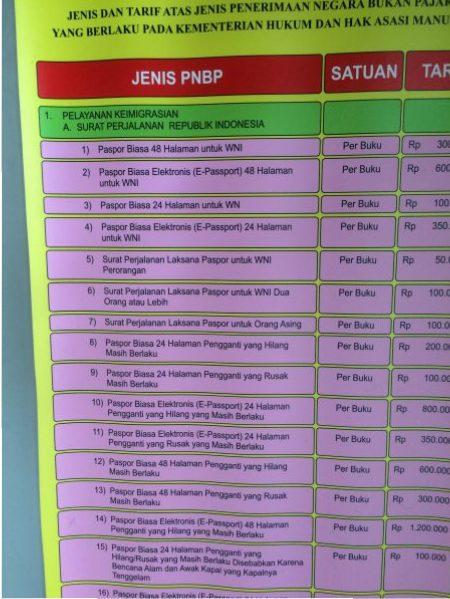 daftar biaya pembuatan passport
